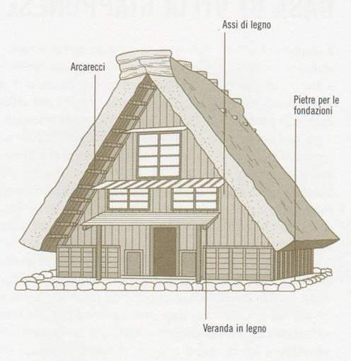 Minka giapponese vista e sezione - Cornici finestre in mattoni ...