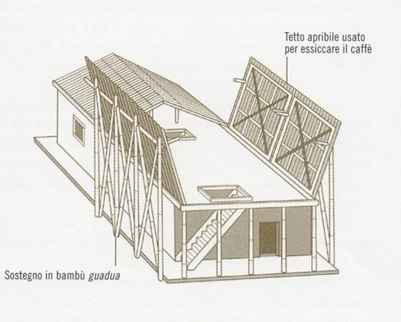Casa dei paiza vista e sezione - Alzare il tetto di casa ...