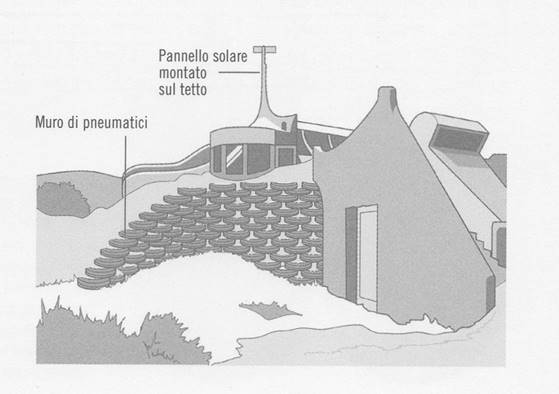 Earthship vista e particolari for Piani di casa del revival greco